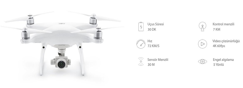 İzmir Drone